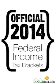 Irs Tax Chart 2014 2014 Federal Income Tax Brackets By Filing Status