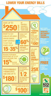 An infographic outlining several energy saving tips that lower household  energy bills