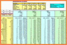 credit card payoff calculator excel 4 excel credit card payoff spreadsheet costs spreadsheet