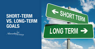What Are Your Short Term Goals Setting Short Term Vs Long Term Goals In Your Mlm Business