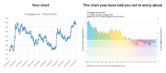 Mortgage Rate Comparison Spreadsheet Csserwis Org