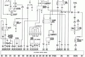 similiar 1991 jeep grand wagoneer 5 9 amc engine wiring diagram amc 2 5 engine diagram as well 87 jeep grand wagoneer wiring diagram