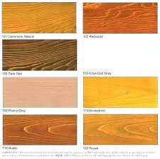 Cabot Solid Stain Color Chart Cabot Redwood Stain Construarksoluciones Com Co