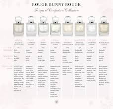 Rouge Bunny Rouge Rbr Fine Fragrance Collection The