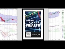 Monday Sept 10 2018 Comprehensive Stock Review Forecast