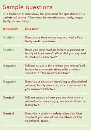Situational Based Interview Questions Preparing For A Behavioral Interview American Nurse Today