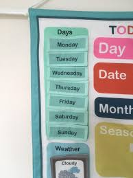 Weather Chart Display Perpetual Calendar For Classroom Home Kids Teacher Lewis And Irene Fabric Panel