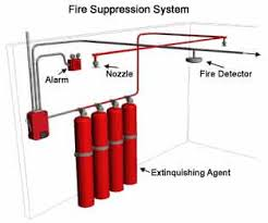 geesys technologies fire alarm system