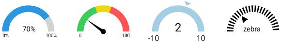 Gauge Chart Npm