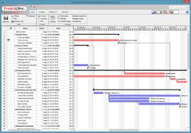 Projectlibre Export Gantt Chart 6 Free Microsoft Project Alternatives For Creating Gantt Charts