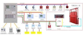 alarm pir sensor top 10 tips to grow your honeywell burglar alarm alarm pir wiring diagram uk alarm pir sensor top 10 tips to grow your honeywell burglar alarm wiring diagram wiring