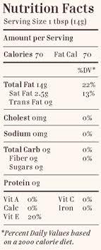 nutrition facts organic argan oil
