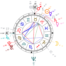 Astrology And Natal Chart Of Ashley Judd Born On 1968 04 19