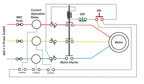 small and large motor protection scheme electrical4u motor protection circuit