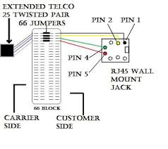 t1 66 block wiring diagram t1 wiring diagrams online junk box t1 from westell nid through 66 block