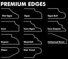 how to choose granite countertop edges