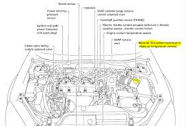 nissan sentra stereo wiring diagram images stereo wiring starter wiring diagrams image diagram amp engine