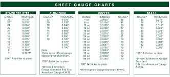 Plate Weight Chart Sheet Metal Gauge And Weight Chart Www Bedowntowndaytona Com