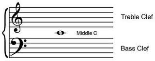 Musical Staff Sign Music Symbols Explained For Beginners