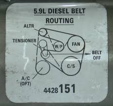 non ac belt on ac equiped truck dodge diesel diesel truck non ac belt on ac equiped truck dodge diesel diesel truck resource forums