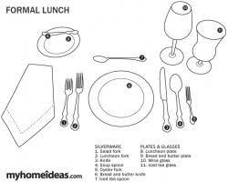 formal breakfast table setting. Formal Lunch Table Setting Etiquette Breakfast