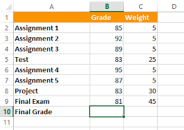 Excel Grade Calculator Template Excel Tips Use Sumproduct To Calculate Weighted Averages