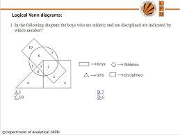 Diagram Venn Ppt Logical Venn Diagrams Arithmetical Reasoning Ppt Download