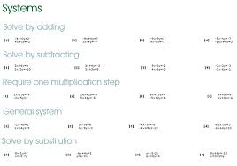 systems of equations substitution worksheet com