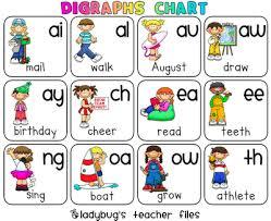 Digraphs Chart Printable Teaching Phonics Teaching