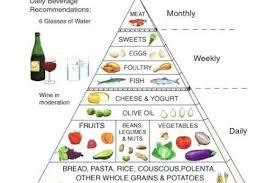 Diet Chart Uric Acid Uric Acid Diet Chart In Urdu Bedowntowndaytona Com