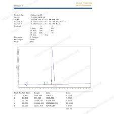 Melanotan Dosage Chart Melanotan 2 Melanotan 2 Diagram Map Chart
