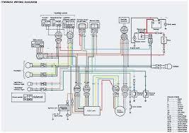 yamaha warrior 350 wiring harness diagram wiring diagram schema ignition diagram for yamaha warrior 350 wiring diagram library cdi wiring diagram yamaha banshee 1987 yamaha