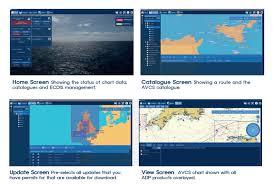 Korea Ocean Development Co Ltd