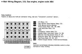 Exactly Where Is the Cigarette Lighter Fuse Located in 1997 further  moreover  furthermore Fuse box Volkswagen Jetta 6 furthermore A C Fuse Melted   NewBeetle org Forums likewise 100  ideas 2011 Jetta S Fuse Box Diagram on worksheetc download together with Fuse Box Diagram   2003 Ford F250 6 0l Power Stroke Fuse Box as well  additionally  additionally  as well . on 09 vw jetta fuse diagram