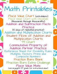 Math Printables Place Value Facts Multiplication Chart Fraction Bars