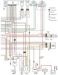 polaris wiring diagram sportsman 500 trusted manual wiring resource polaris sportsman 500 wiring diagram