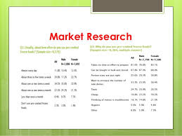 essay public relations research journal