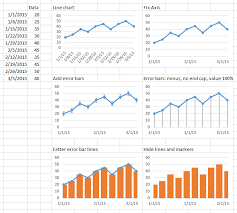 Group Data By Week But Display Date Format Axis Stack Overflow