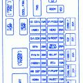 peugeot 306 2000 2004 fuse box block circuit breaker diagram Fuse Box Layout For Peugeot 306 peugeot 206 xt 2002 engine fuse box block circuit breaker diagram fuse box layout for peugeot 306