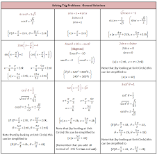 trigonometric equations calculator jennarocca