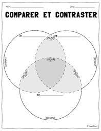 Three Circle Venn Diagram French 3 Circle Venn Diagram Compare Contrast Worksheet Tpt