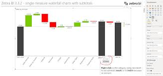 Waterfall Chart Budget Vs Actual Zebra Bi For Power Bi Version 3 3 Released Zebra Bi