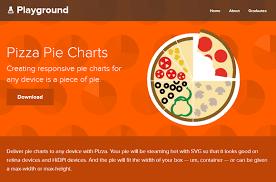 A Responsive Pie Chart Based On Snap Svg Framework Web