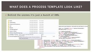 Process Template Tfs 2013 Process Template Overview