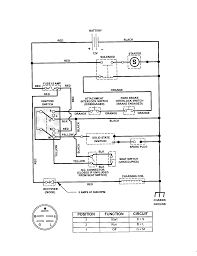 wiring diagram for craftsman riding lawn mower new 16 7 craftsman lawn tractor wiring diagram copy riding mower 15