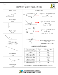 ezy trigonometry is a friendly tool designed to help students 5th grade geometry geometry cheat sheet 1 angles