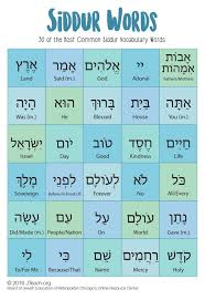 22 best Sunday School--Hebrew images on Pinterest   Hebrew school ...