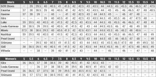 Cycling Shoe Size Chart 54 Problem Solving Mtb Shoes Sizing Chart