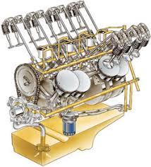 Система смазки двигателя Назначение принцип работы эксплуатация  Система смазки двигателя Назначение принцип работы эксплуатация