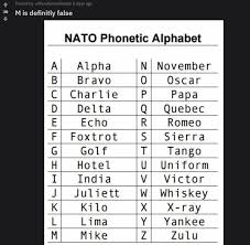 The international phonetic alphabet (ipa) is an academic standard created by the international phonetic association. Archer 10 Hilarious Memes Only True Fans Understand Screenrant